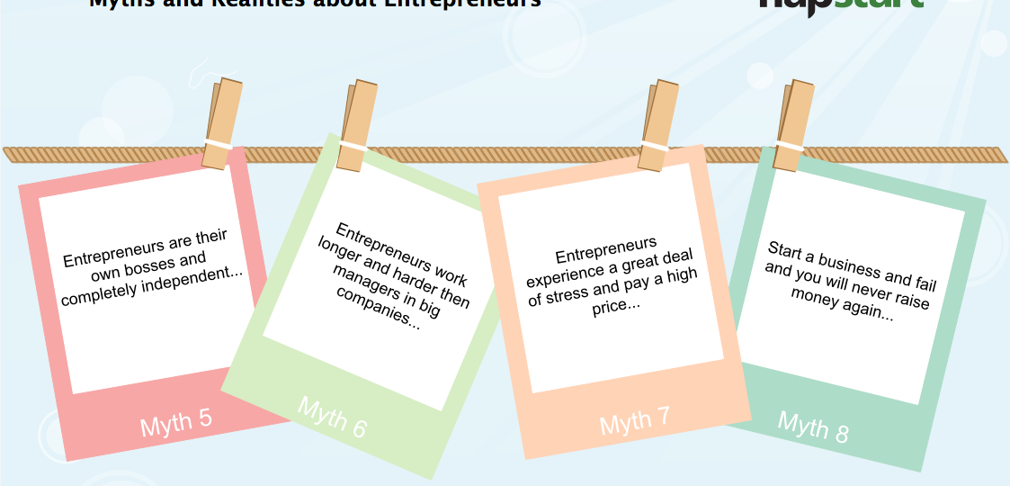 Myths of entrepreneurship 2